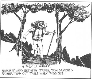 Trail clearance profile.  Source: Birchard & Proudman; Appalachian Trail Design, Construction and Mainenance