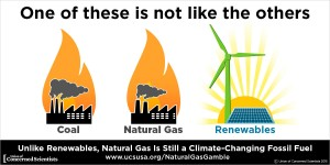 energy-minigraphic-natural-gas-vs-renewables-one-not-like-the-other
