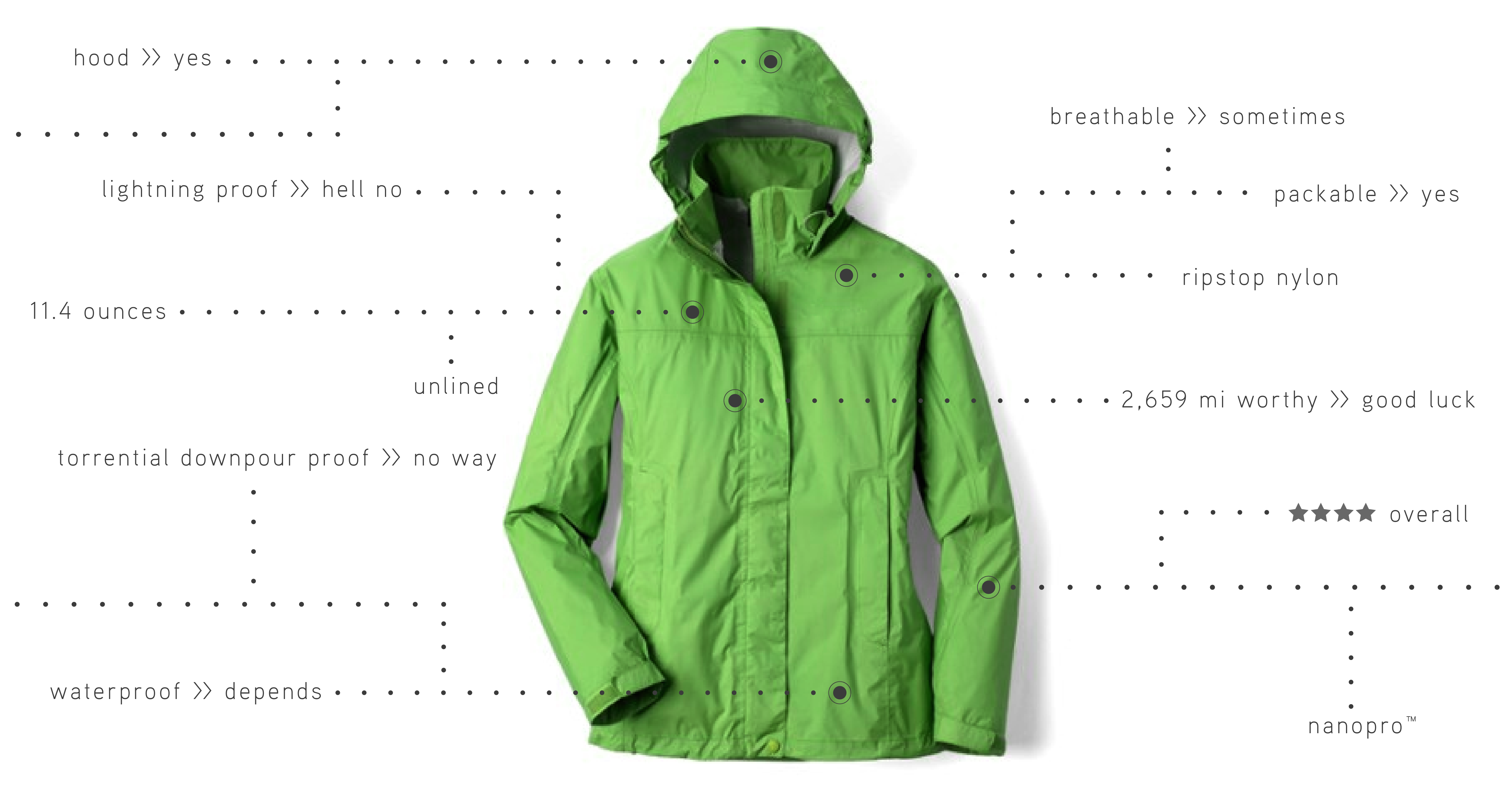 1ede8bb710b PCT Clothing System  3 Thru-Hikers Share Apparel Lists