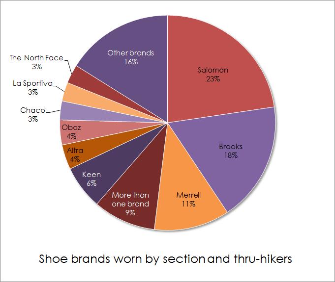 Shoe-brands1