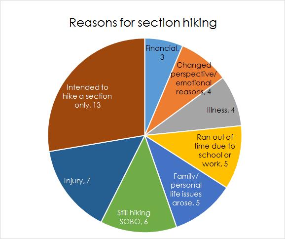 graph-reason-quit-3