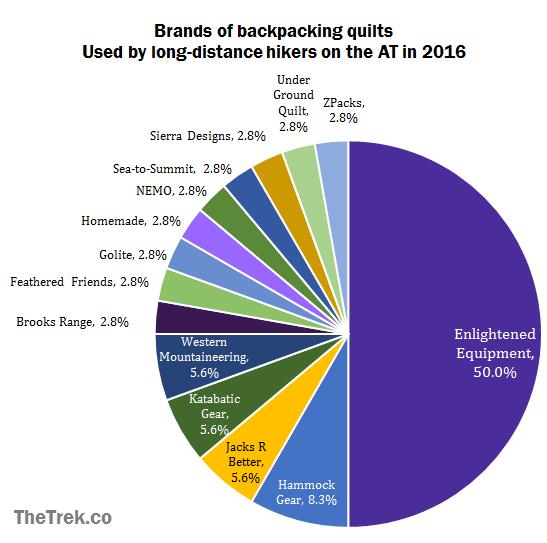 graph-quilt-brands