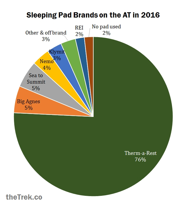 graph-pad-brands-02