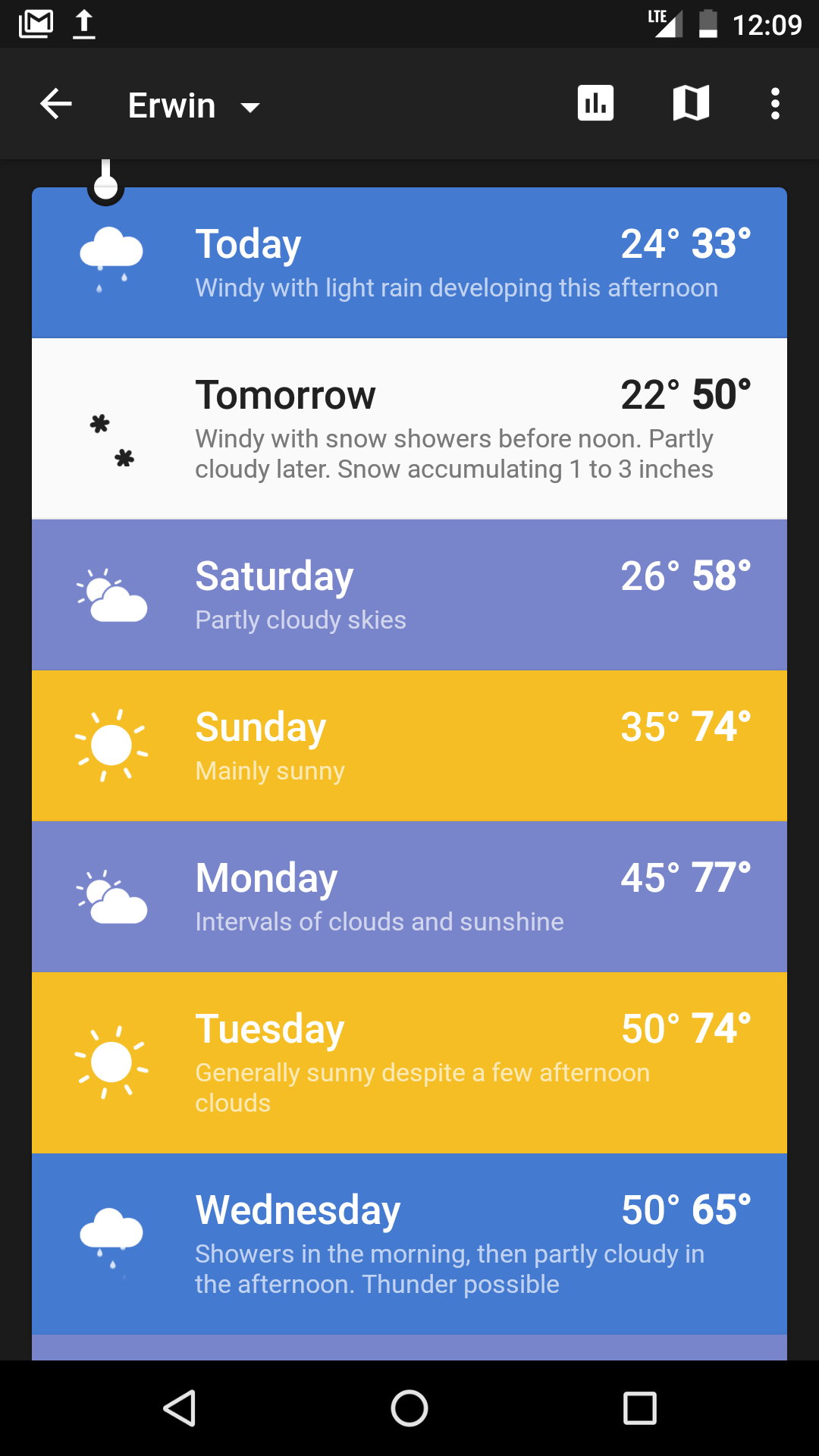Weather Timeline for Android screenshot