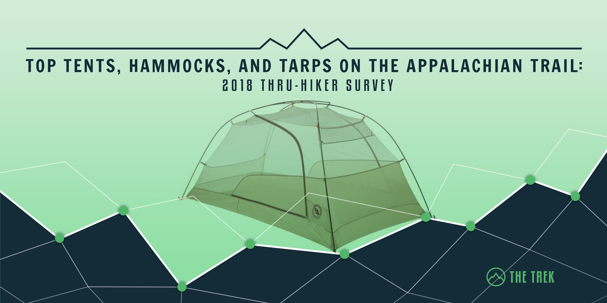 The Top Tents, Hammocks, and Tarps on the Appalachian Trail: 2018 Thru-Hiker Survey