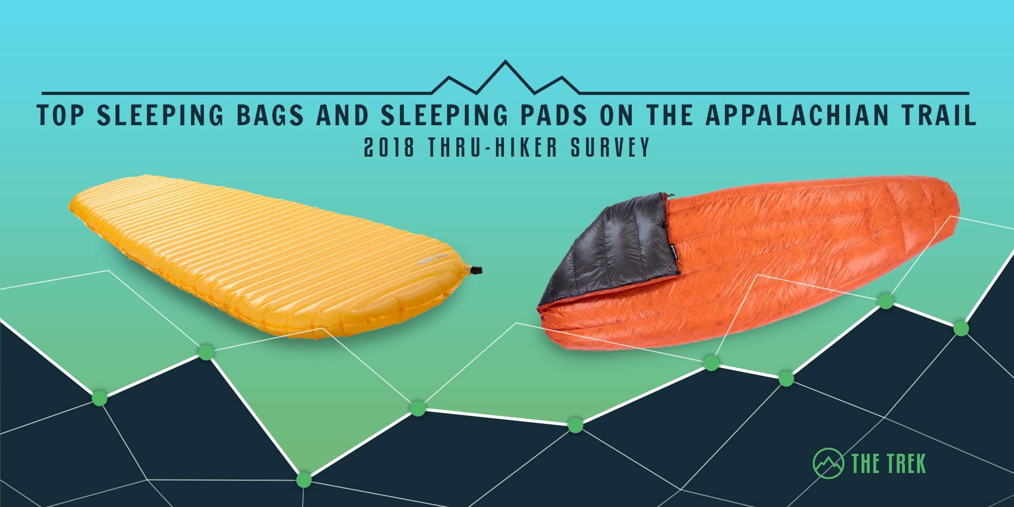 Top Sleeping Bags and Pads on the Appalachian Trail: 2018 Hiker Survey