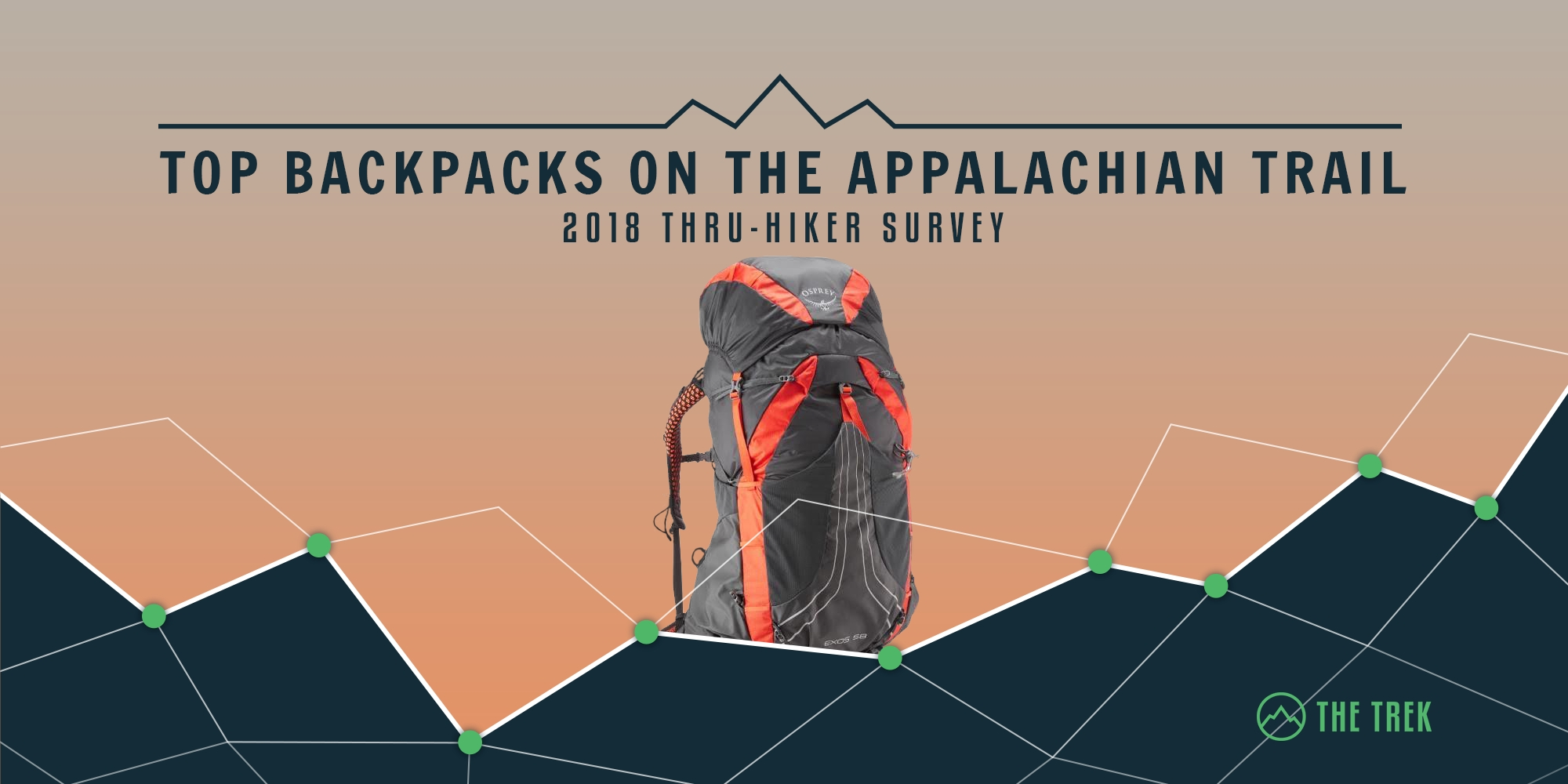 The Top Backpacks on the Appalachian Trail: 2018 Thru-Hiker Survey