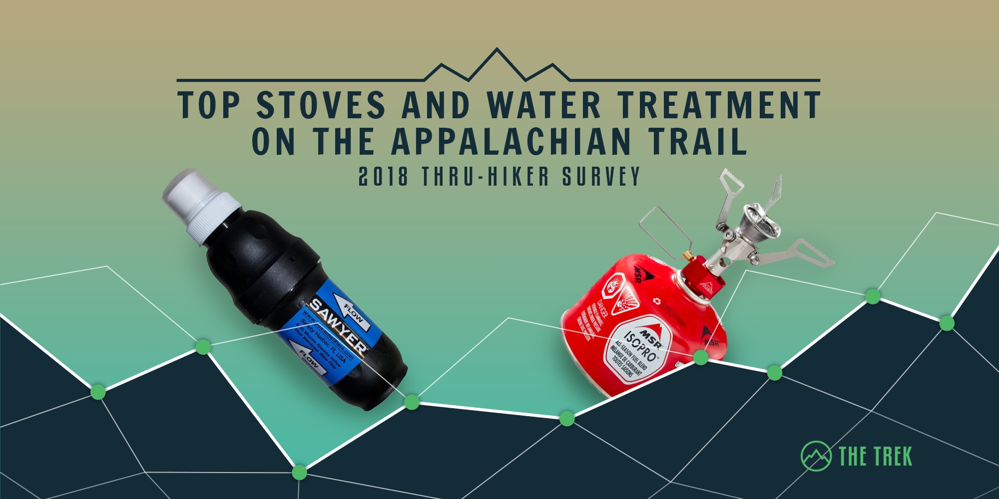 2018 Appalachian Trail Thru-Hiker Survey: Top Stoves and Water Treatments