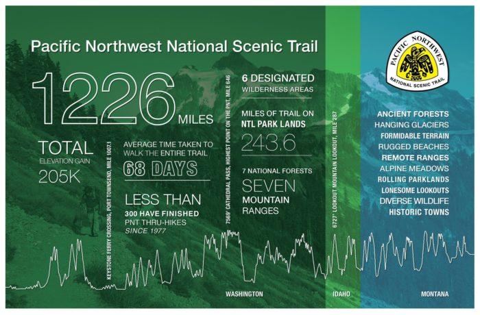 PNT infographic