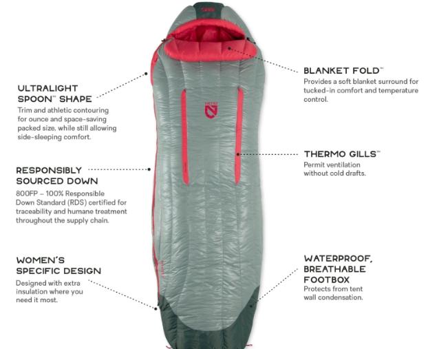NEMO Riff Women's Sleeping Bag Features
